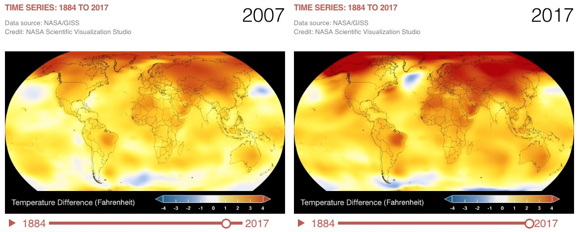 Global Warming Earth